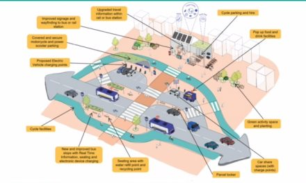 Travel hub with pop-up food stalls, charging points and parcel lockers planned for Huddersfield town centre